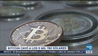 Bitcoin Cae 5 Mil 780 Dólares Durante Fin Semana