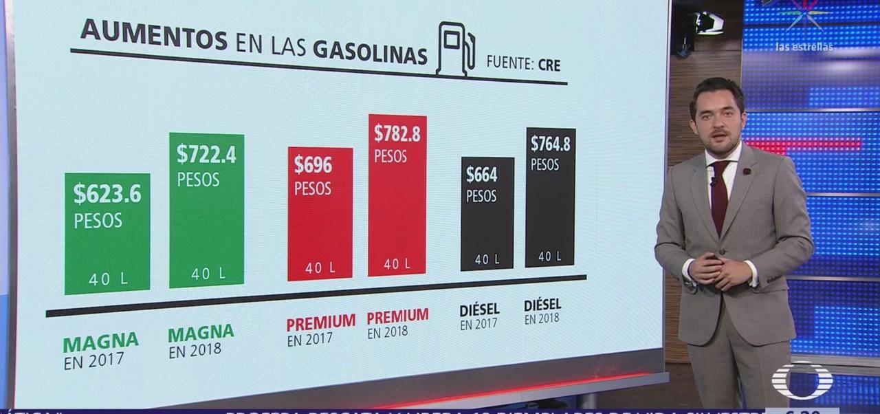 Cómo fue el incremento de las gasolinas en México
