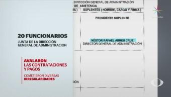 Contraloría de CDMX finaliza investigación empresas fantasma