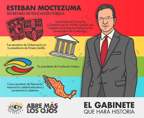 Esteban-moctezuma-sep-educacion-publica-amlo