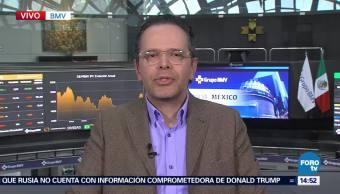 Explican Comportamiento Mercados México