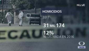 Inegi Revela Tasa Homicidios Peor 10 Años