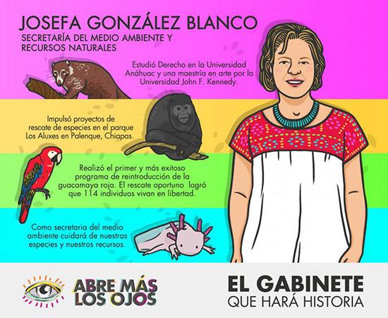 josefa-gonzalez-blanco-medio-ambiente-semarnat-secretaria-amlo-aluxes