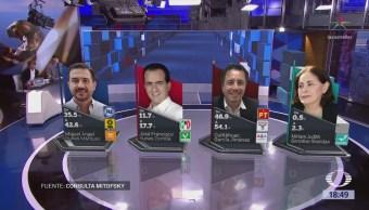 Miguel Ángel Yunes Márquez se dice ganador en