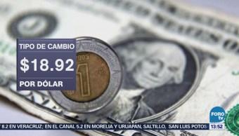 Pib 2.30% Inflación General 4% Sector Privado