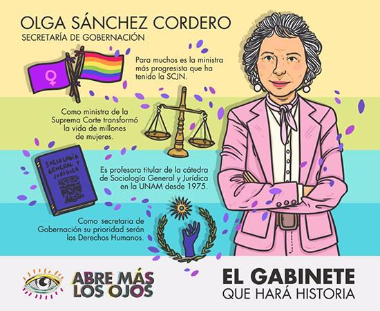 olga-sanchez-cordero-secretaria-gobernacion-amlo
