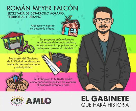 roman-meyer-falcon-sedatu-amlo
