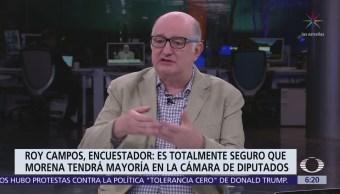 Roy Campos analiza votaciones por gobernadores y para Congresos