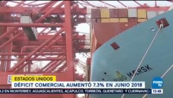 Déficit Comercial Eu Aumenta 7.3% Anual Julio