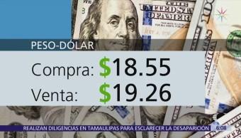 El dólar se vende 19.26 y 18.55 a la compra