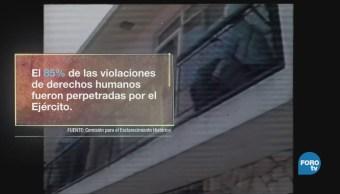 Guatemala Pendientes Guerra Civil Muertos Desaparecidos