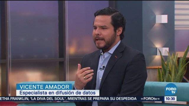 Historias Que Se Cuentan Discriminación En México Especialista En Difusión De Datos, Vicente Amador