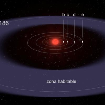 Este planeta similar a la Tierra podría albergar vida, según científicos