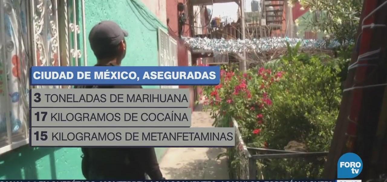 Marihuana y cocaína las drogas que más se