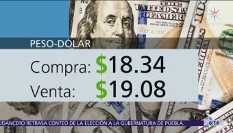 El dólar se vende en 19.08