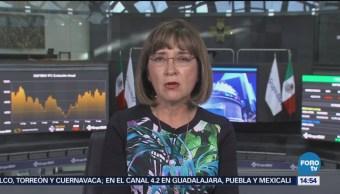 Impacto Aranceles China Bolsa Mexicana De Valores