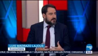 Luis Madrazo Lajous Analiza Quiebra Lehman Brothers La Crisis De Lehman Brothers Peor Crisis Financiera Mundial 10 Años