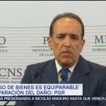 Sentencia condenatoria contra Javier Duarte se obtuvo