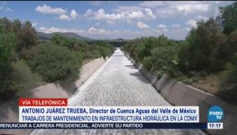 Trabajos Mantenimiento Infraestructura Hidráulica CDMX