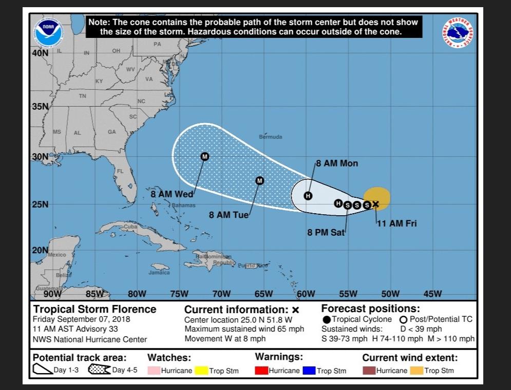 Las tormentas Florence, Isaac y Helene avanzan por las aguas del Atlántico