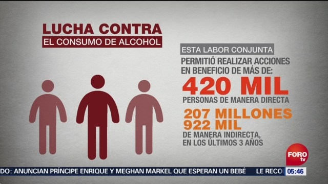Avanza combate al alcoholismo: OMS
