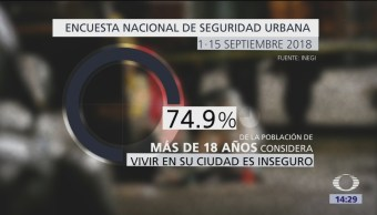 INEGI publica encuesta sobre seguridad urbana