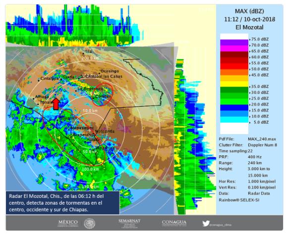 Chiapas suspende clases en 41 municipios por lluvias de Michael