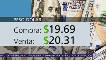 El dólar se vende en $20.31