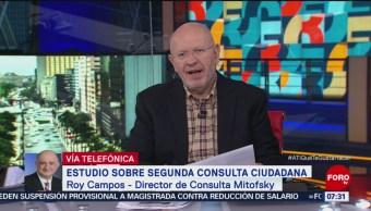 Roy Campos analiza segunda consulta de AMLO