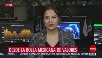 Expectativas hacia México en mercados