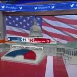 Recuento gráfico de las elecciones intermedias de Estados Unidos