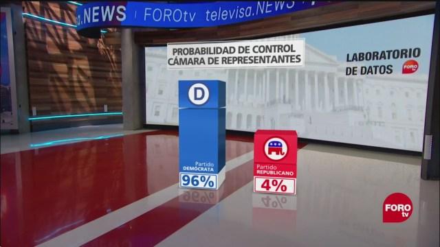 Resultados En Elecciones Intermedias En Estados Unidos