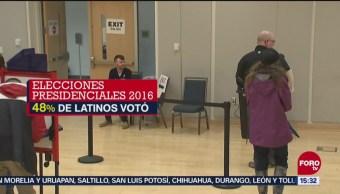 Voto latino, decisivo para demócratas