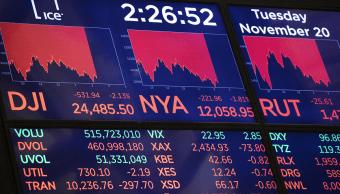 Minoristas y energía presionan resultados en Wall Street