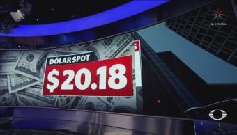 Bmv Cierra Con Pérdida Dólar Cotiza En 20.18