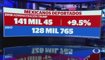 EU Deportó Más De 141 Mil Mexicanos Un Año