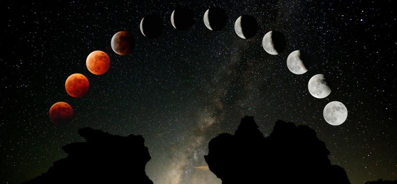 What You Should Know About The Impressive First Lunar Eclipse Of 2019