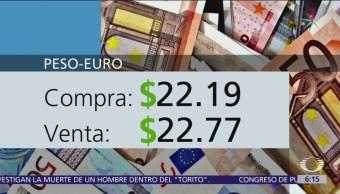 El dólar se vende en 20.06