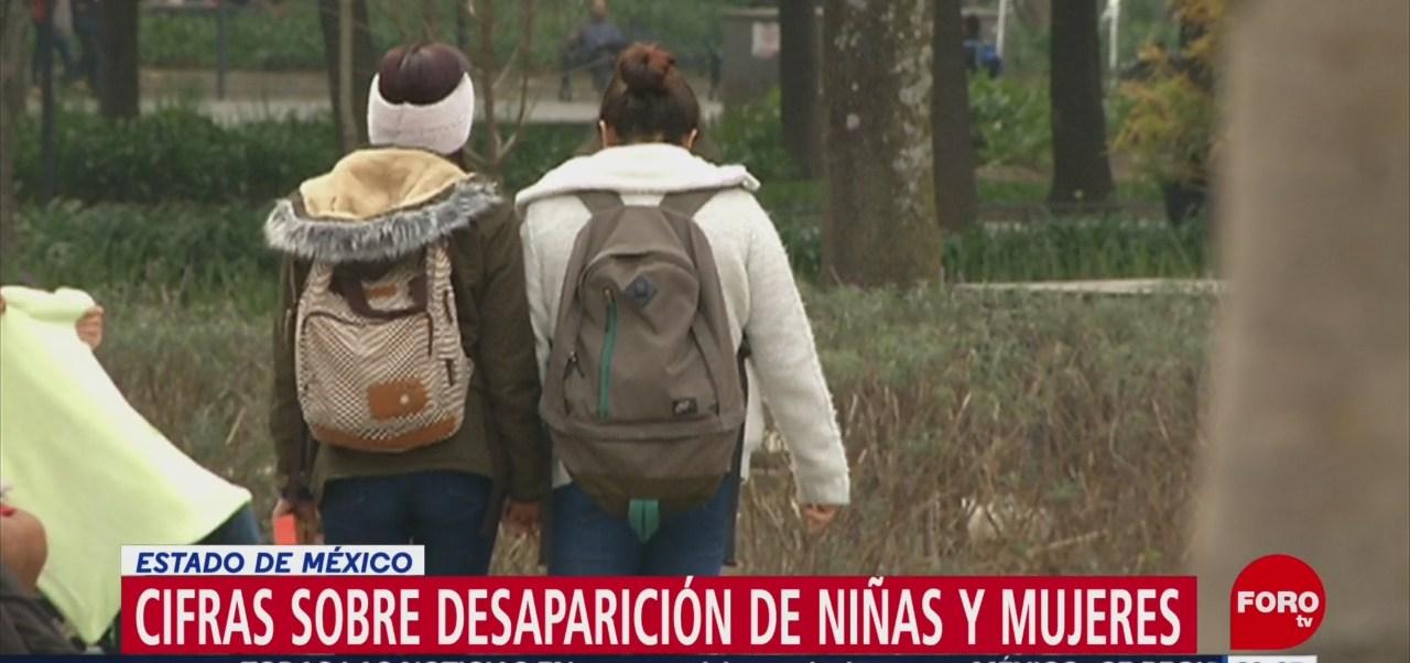 Foto: Cifras Desaparición Niñas Mujeres Edomex 28 de Enero 2019