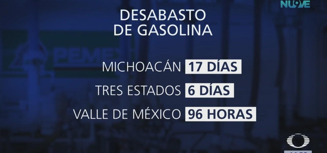 Continúan los problemas por desabasto de gasolina