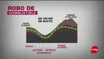 El 'Triángulo Rojo' del huachicol en Puebla