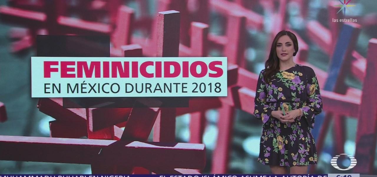 Feminicidios en México durante 2018
