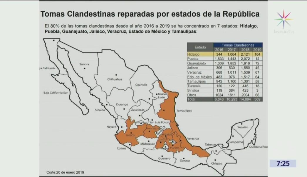 Pemex presenta cifras de tomas clandestinas en México; Hidalgo, primer lugar