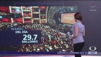 El número del día: 29.7 millones