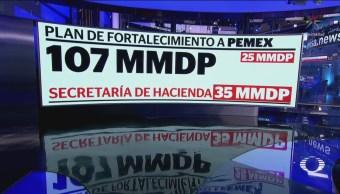 Foto: Gobierno Federal Apoyará Pemex 15 de Febrero 2019