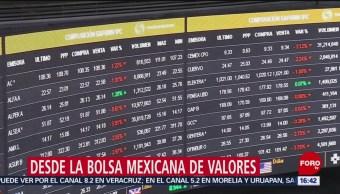 Foto: Mercados Financieros Tensión EEUU China 13 de Febrero 2019