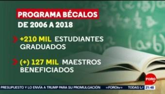 Foto: Resultados Fundación Televisa 2018 14 de Febrero 2019