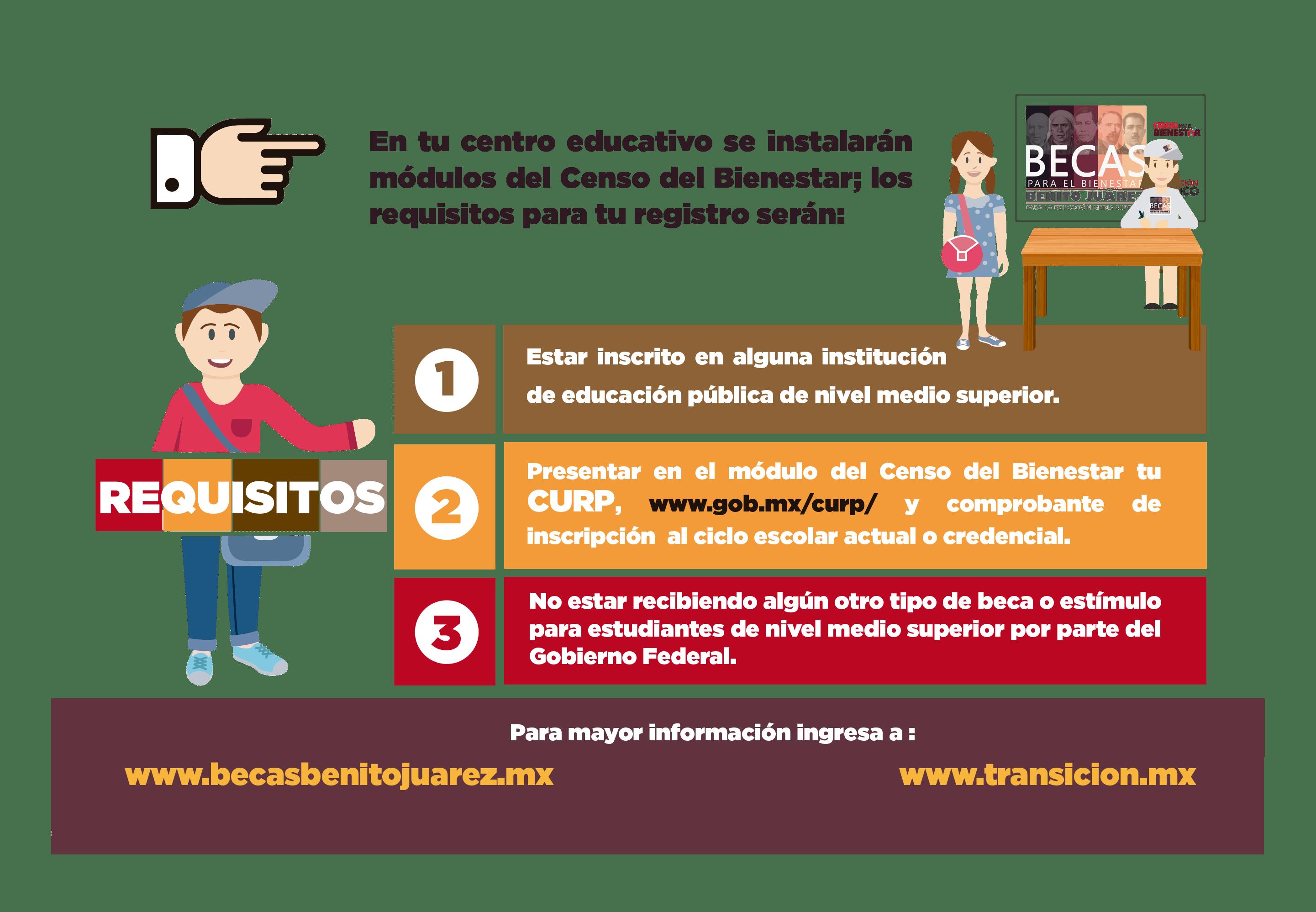 Requisitos para las Becas Benito Juarez publicados por el Gobierno Federal (SEP)
