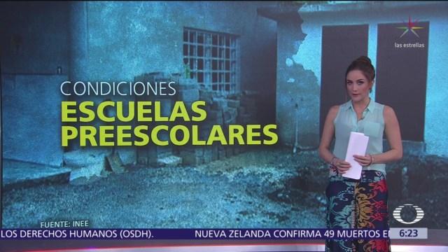 Condiciones en escuelas preescolares en México
