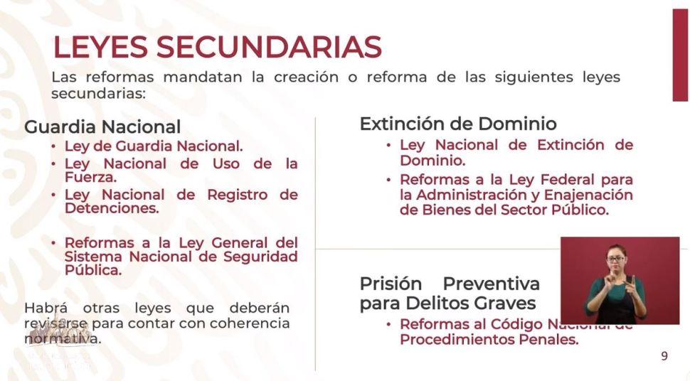 Foto:El gobierno de México anunció que prepara las leyes secundarias para las reformas constitucionales aprobadas, 14 marzo 2019